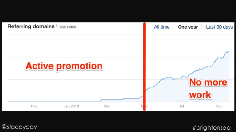 graph-active-promotion-press-release